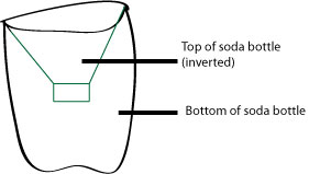 soda-bottle-filter